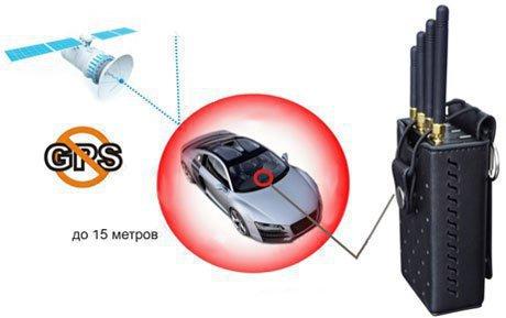 """Портативный подавитель  """"BlackHunter GPS-12G"""" подавляет все устройства GPS слежения на расстоянии до 15 м"""